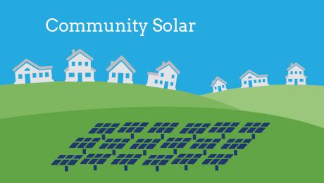 Tesla Powerwall Cost >> Community Solar: What is it? | EnergySage