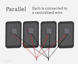 parallel.a934db3ff2a2 2017 solar panel wiring series or parallel? energysage wiring solar panels in parallel diagram at suagrazia.org