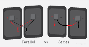 2018 solar panel wiring series or parallel? energysage free vehicle wiring diagrams 1970 as you compare your solar energy options, you may have heard your solar installer discuss wiring your solar panels in series or in parallel